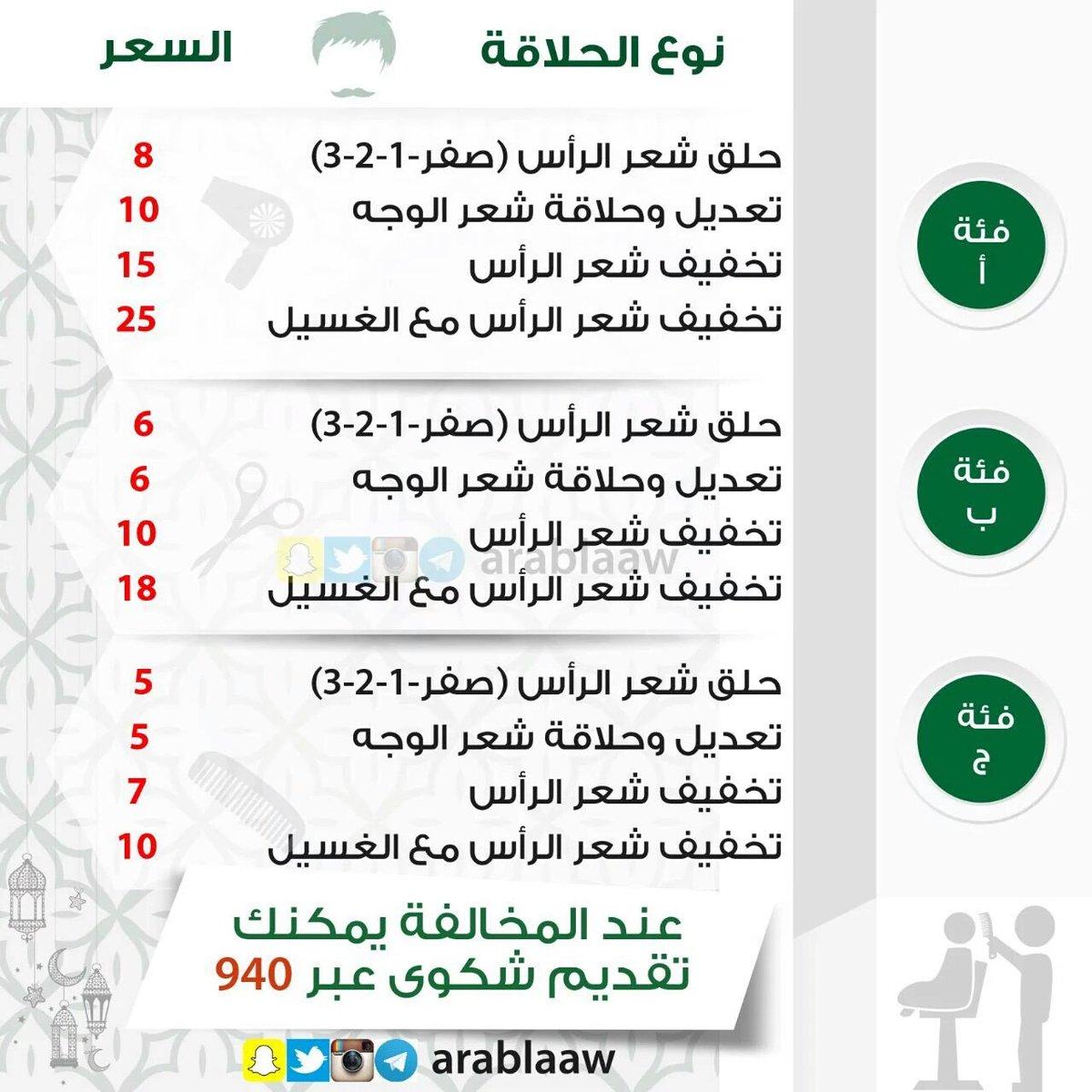 اسعار فئات محلات الحلاقة أ و ب و ج