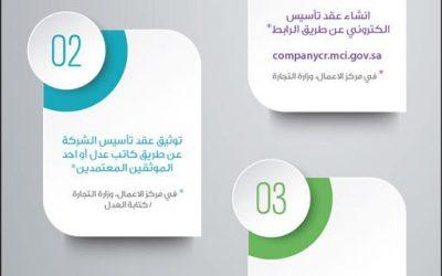 اجراءات تأسيس الشركات في السعودية ومن ضمنها شركة الشخص الواحد
