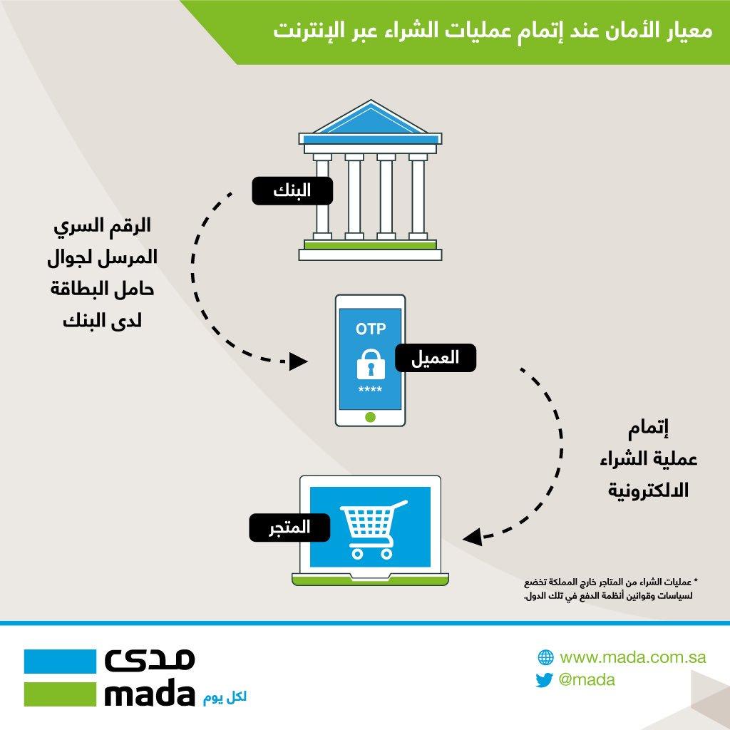 تفعيل خدمة الشراء عن طريق بطاقات مدى فوائدها واضرارها على المشاريع