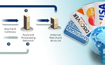 افضل بوابات الدفع الالكتروني التي يمكنك استخدامها في مشروعك