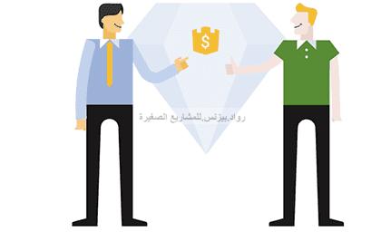 كيفية الشراء والاستيراد من موقع علي باباAlibaba دليلك الشامل