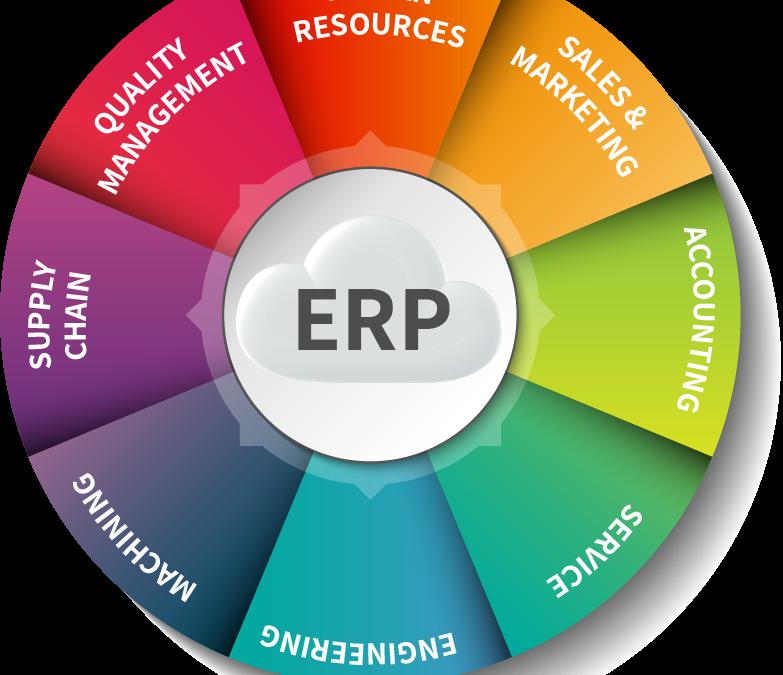 أفضل 10 برامج وأنظمة erp تخطيط موارد المؤسسة مجانية ومدفوعة
