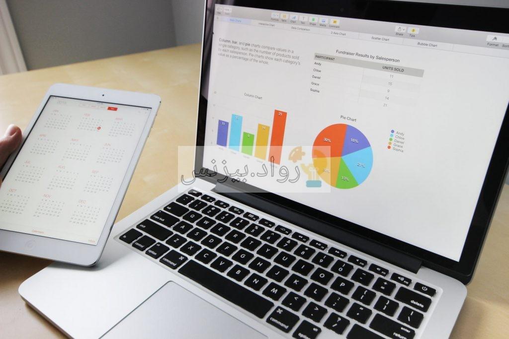 دراسة الجدوى المالية للمشروع تعلم اعداد دراسة الجدوى المالية